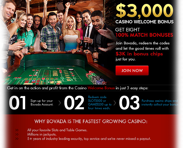Online Casino - Bovada Review