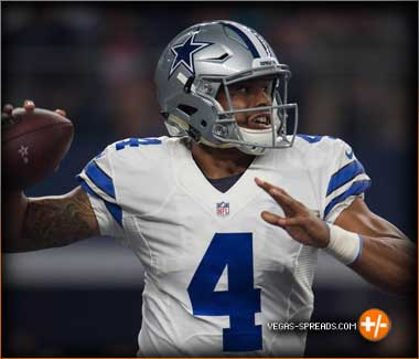 Thanksgiving Day Football Picks, Vegas Odds and NFL Matchups.