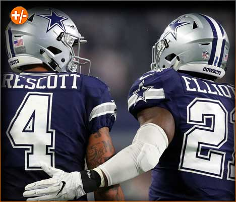 Dallas Cowboys - Week 2 NFL Free Pick, Betting Trends and Vegas Odds